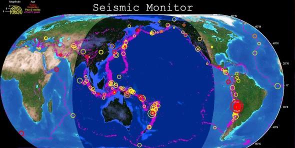 Monitor Sismico