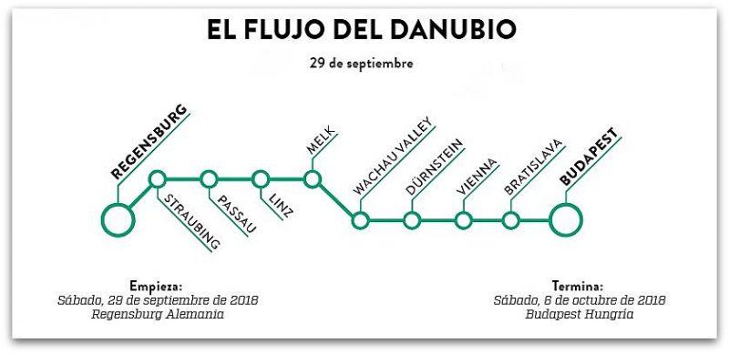 Danube flow