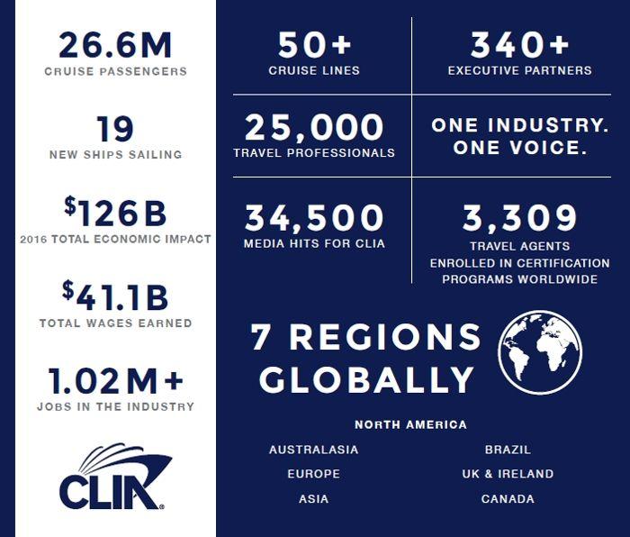 Caribe CLIA Informe 2017 Resumen