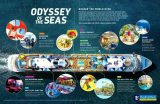Odyssey of The Seas - 1